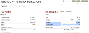 money market savings accounts