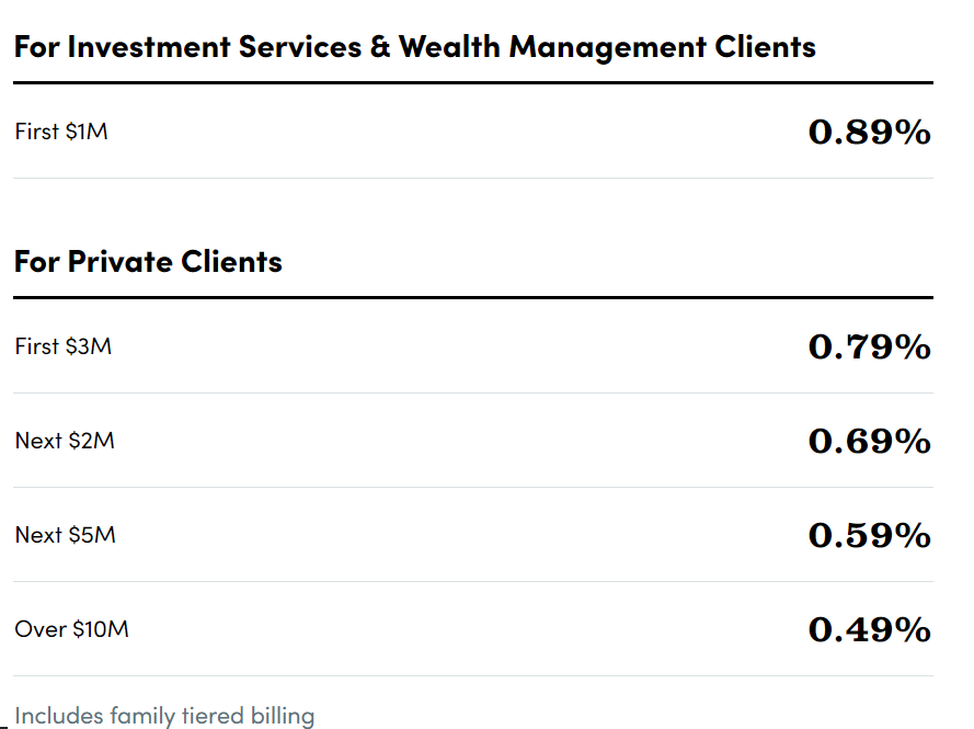 personal capital pricing